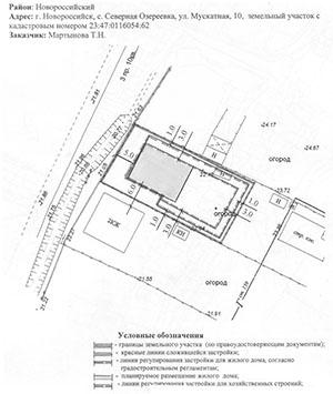 Подготовка схемы земельного участка